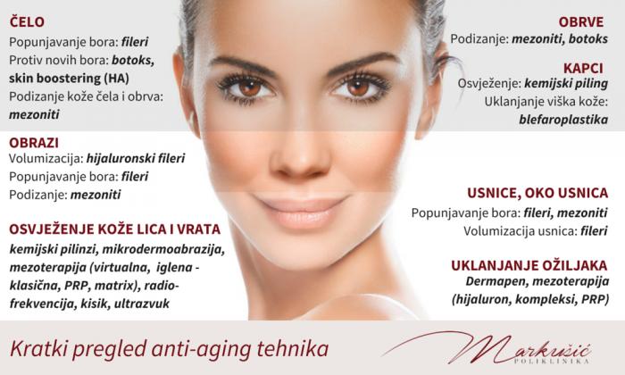 pregled-anti-aging-tehnika-u-poliklinici-markusic